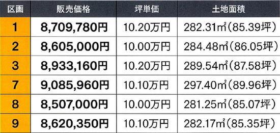 20200519ミサワ天辰価格表.jpg